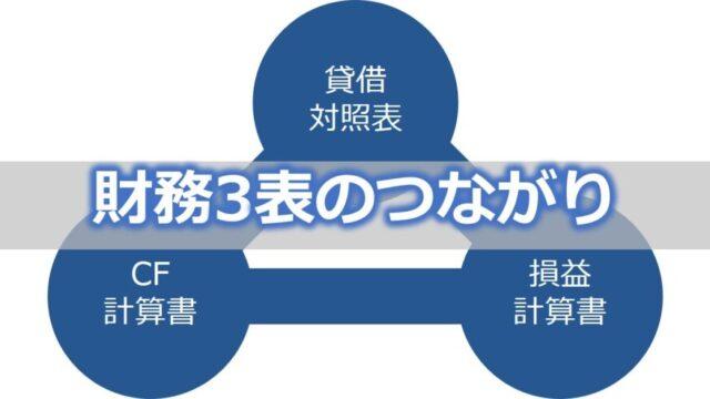 財務3表B/S、P/L、CF計算書のつながりと科目一覧