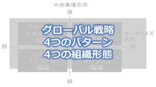 グローバル戦略4つのパターン・4つの組織形態