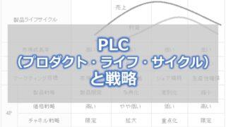 PLC(プロダクト・ライフ・サイクル)と戦略
