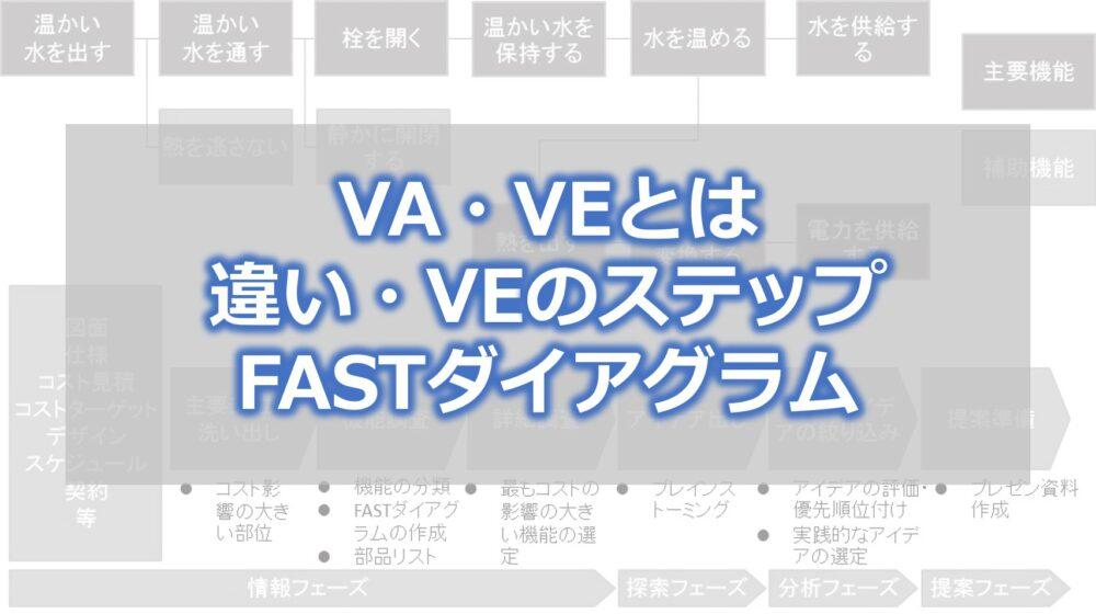 VA・VEとは【違い・VEのステップ・FASTダイアグラム】